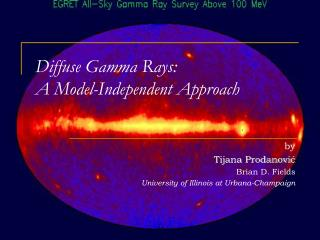 Diffuse Gamma Rays: A Model-Independent Approach