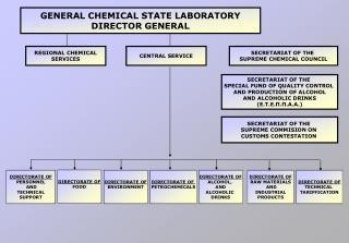 GENERAL CHEMICAL STATE LABORATORY DIRECTOR GENERAL