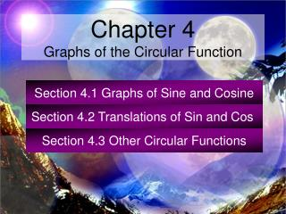 Section 4.1 Graphs of Sine and Cosine