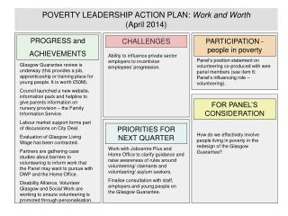 POVERTY LEADERSHIP ACTION PLAN:  Work and Worth (April 2014)