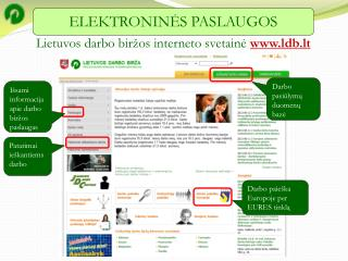 Lietuvos darbo bir�os interneto svetain?  ldb.lt