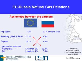 EU-Russia Natural Gas Relations