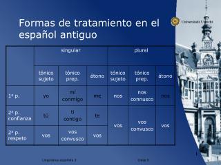 Formas de tratamiento en el español antiguo