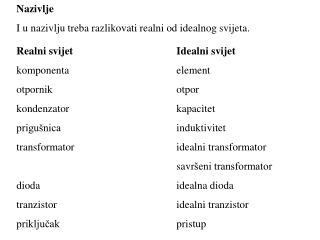 Nazivlje I u nazivlju treba razlikovati realni od idealnog svijeta. Realni svijet Idealni svijet