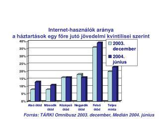 Internetezés és társadalmi státusz