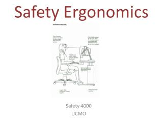 Safety Ergonomics
