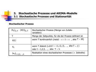 3.Stochastische Prozesse und ARIMA-Modelle 3.1 Stochastische Prozesse und Stationarität