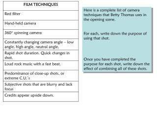 Here is a complete list of camera techniques that Betty Thomas uses in the opening scene.
