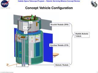 Concept Vehicle Configuration