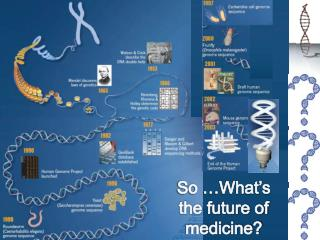 So …What's the future of medicine?