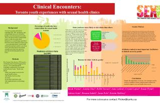Clinical Encounters:  Toronto youth experiences with sexual health clinics