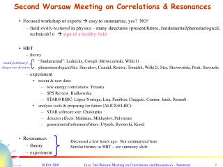 Second Warsaw Meeting on Correlations & Resonances