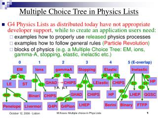 Multiple Choice Tree in Physics Lists