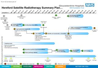 Hereford Satellite Radiotherapy Summary Plan…