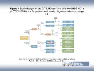 Borchmann, P.  et al. ( 2012)  State of the art in the treatment of Hodgkin lymphoma