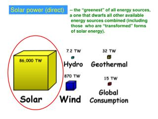 Solar power (direct)
