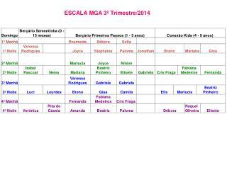 ESCALA MGA 3º Trimestre/2014