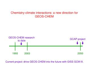 Chemistry-climate interactions: a new direction for GEOS-CHEM