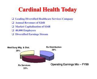 Cardinal Health Today