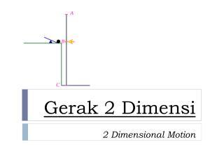 Gerak 2 Dimensi 2 Dimensional Motion