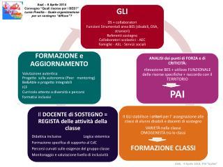 "ASAL - 9 Aprile 2014, ITIS ""Galilei"""