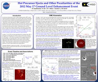 Hot Precursor Ejecta and Other Peculiarities of the  2012 May 17 Ground Level Enhancement Event