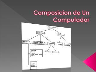 Composicion de Un Computador