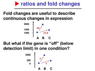 ? ratios and fold changes