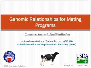 Genomic Relationships for  Mating Programs