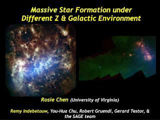 Massive  Star Formation under Different Z & Galactic Environment