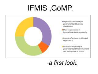 IFMIS ,GoMP .