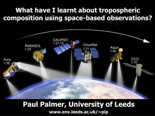 What have I learnt about tropospheric composition using space-based observations?