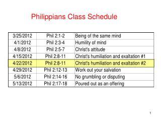 Philippians Class Schedule