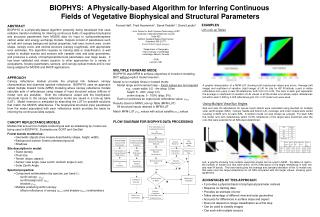 BIOPHYS:  A Physically-based Algorithm for Inferring Continuous