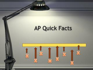 AP Quick Facts