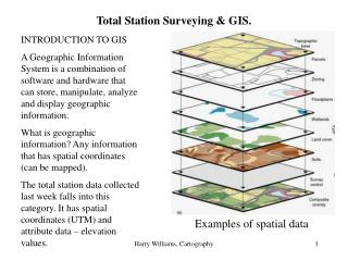 Total Station Surveying & GIS.