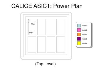 CALICE ASIC1: Power Plan
