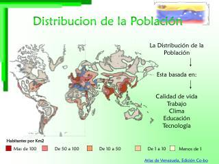 La Distribución de la Población Esta basada en: Calidad de vida Trabajo Clima Educación Tecnología