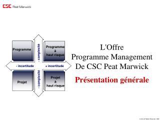 L'Offre  Programme Management De CSC Peat Marwick Présentation générale