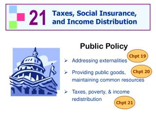 Addressing externalities Providing public goods, maintaining common resources Taxes, poverty,  income redistribution