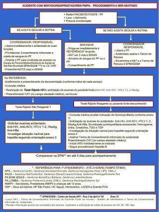 ACIDENTE COM SERVIDORES/PRESTADORES PMPA:   PROCEDIMENTO A SER ADOTADO