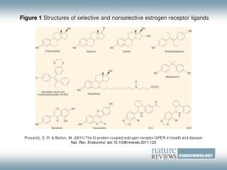 Figure 1 Structures of selective and nonselective estrogen receptor ligands