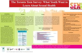 The Toronto Teen Survey: What Youth Want to Learn About Sexual Health