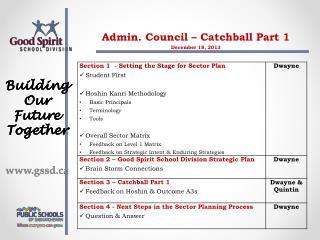 Admin. Council –  Catchball  Part 1 December 18,  2013