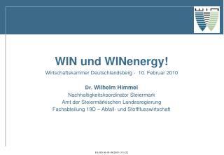 WIN – Wirtschaftsinitiative Nachhaltigkeit