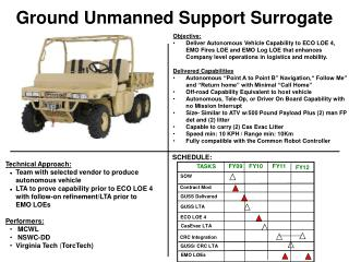 Ground Unmanned Support Surrogate