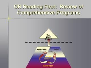 OR Reading First:  Review of Comprehensive Programs