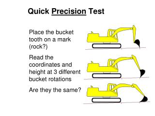 Quick  Precision  Test