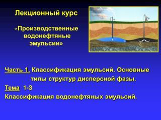 Лекционный курс « Производственные  водонефтяные эмульсии»