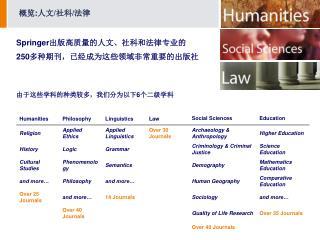 概览 : 人文 / 社科 / 法律